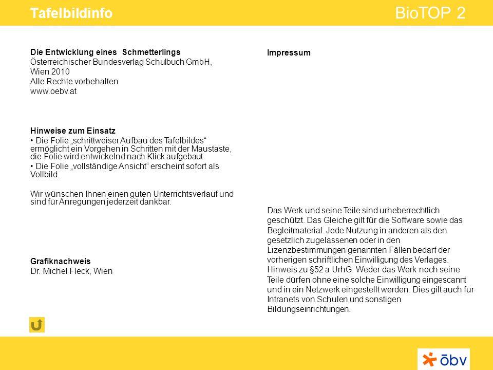 © Österreichischer Bundesverlag Schulbuch GmbH & Co KG | www.oebv.at BioTOP 2 Tafelbildinfo Impressum Das Werk und seine Teile sind urheberrechtlich g
