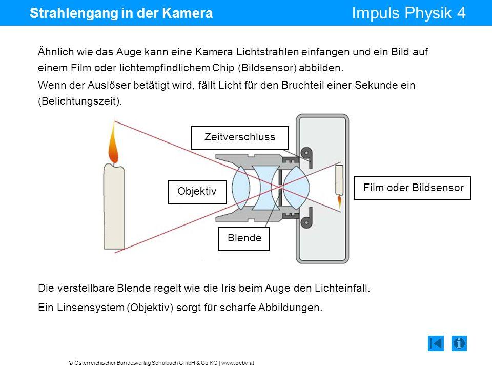 © Österreichischer Bundesverlag Schulbuch GmbH & Co KG | www.oebv.at Impuls Physik 4 Strahlengang in der Kamera Ähnlich wie das Auge kann eine Kamera