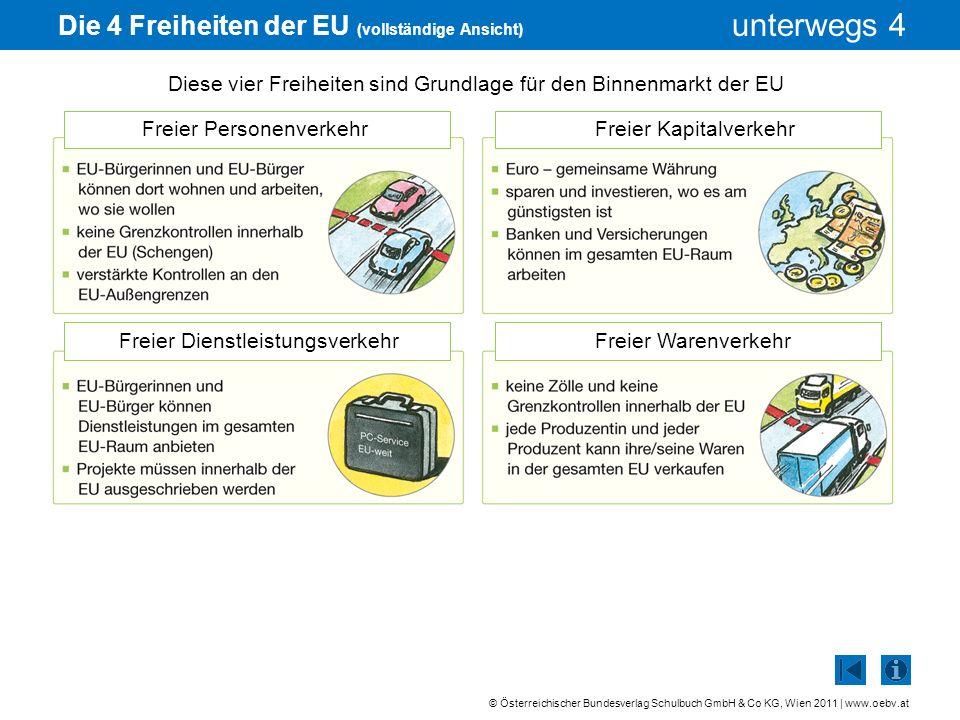 © Österreichischer Bundesverlag Schulbuch GmbH & Co KG, Wien 2011 | www.oebv.at unterwegs 4 Tafelbildinfo Impressum © Österreichischer Bundesverlag Schulbuch GmbH & Co.