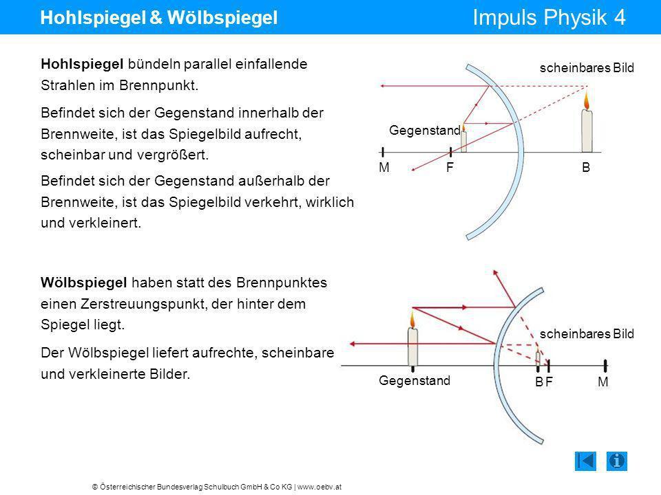 © Österreichischer Bundesverlag Schulbuch GmbH & Co KG | www.oebv.at Impuls Physik 4 Hohlspiegel & Wölbspiegel Hohlspiegel bündeln parallel einfallend