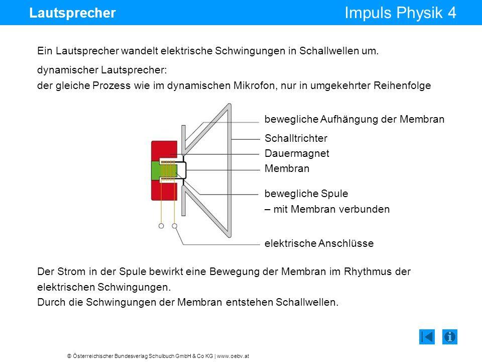 © Österreichischer Bundesverlag Schulbuch GmbH & Co KG | www.oebv.at Impuls Physik 4 Lautsprecher Ein Lautsprecher wandelt elektrische Schwingungen in Schallwellen um.