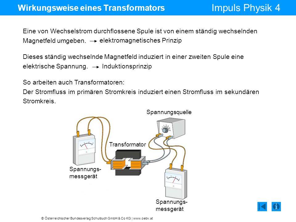 © Österreichischer Bundesverlag Schulbuch GmbH & Co KG | www.oebv.at Impuls Physik 4 Wirkungsweise eines Transformators Eine von Wechselstrom durchflo
