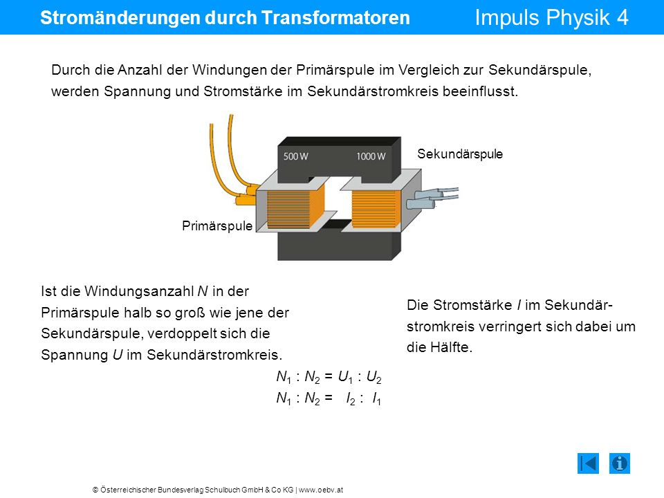© Österreichischer Bundesverlag Schulbuch GmbH & Co KG | www.oebv.at Impuls Physik 4 Stromänderungen durch Transformatoren Durch die Anzahl der Windun