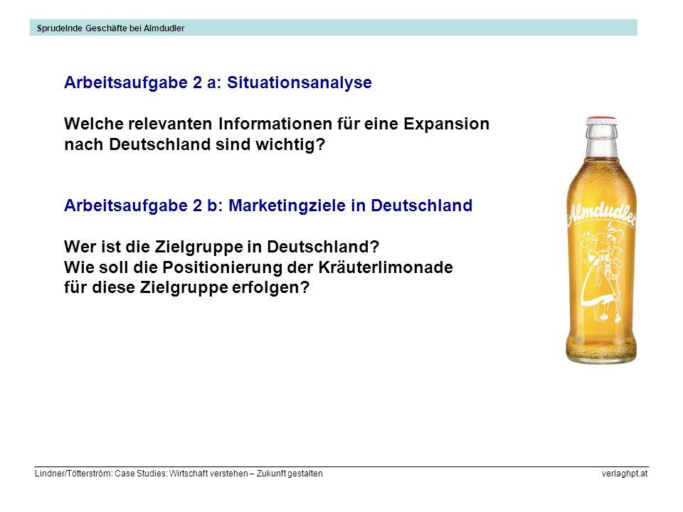 Arbeitsaufgabe 2 a: Situationsanalyse Welche relevanten Informationen für eine Expansion nach Deutschland sind wichtig? Arbeitsaufgabe 2 b: Marketingz