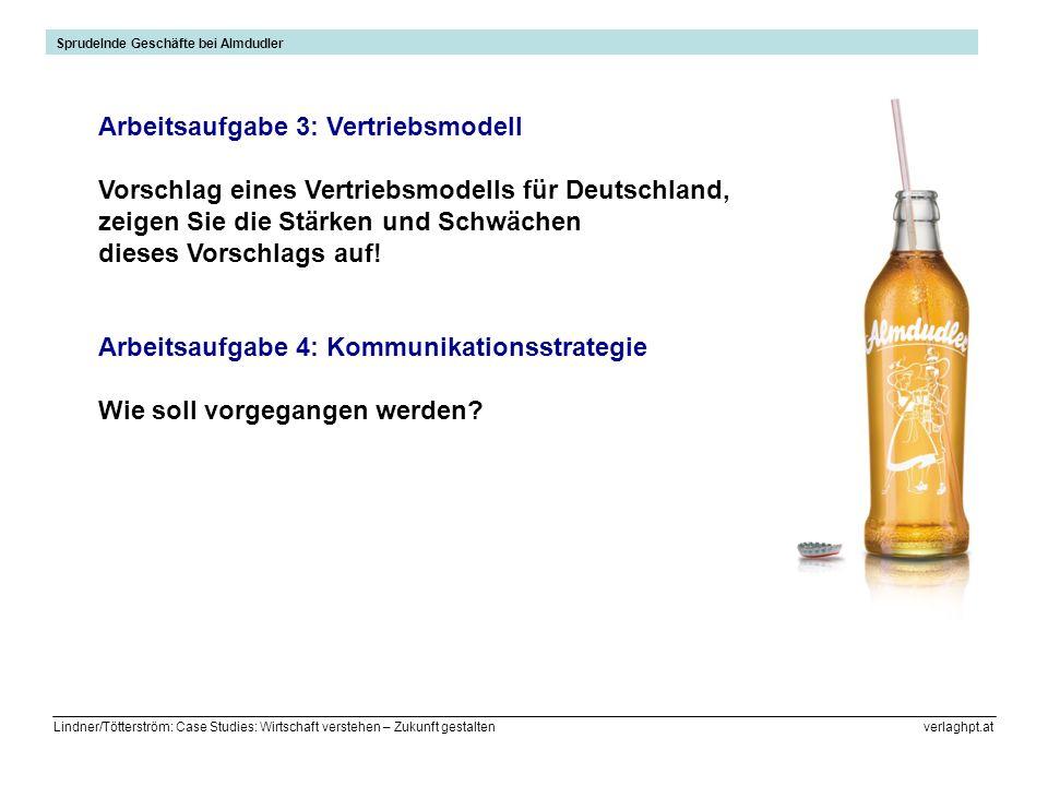 Lindner/Tötterström: Case Studies: Wirtschaft verstehen – Zukunft gestalten verlaghpt.at Arbeitsaufgabe 3: Vertriebsmodell Vorschlag eines Vertriebsmo