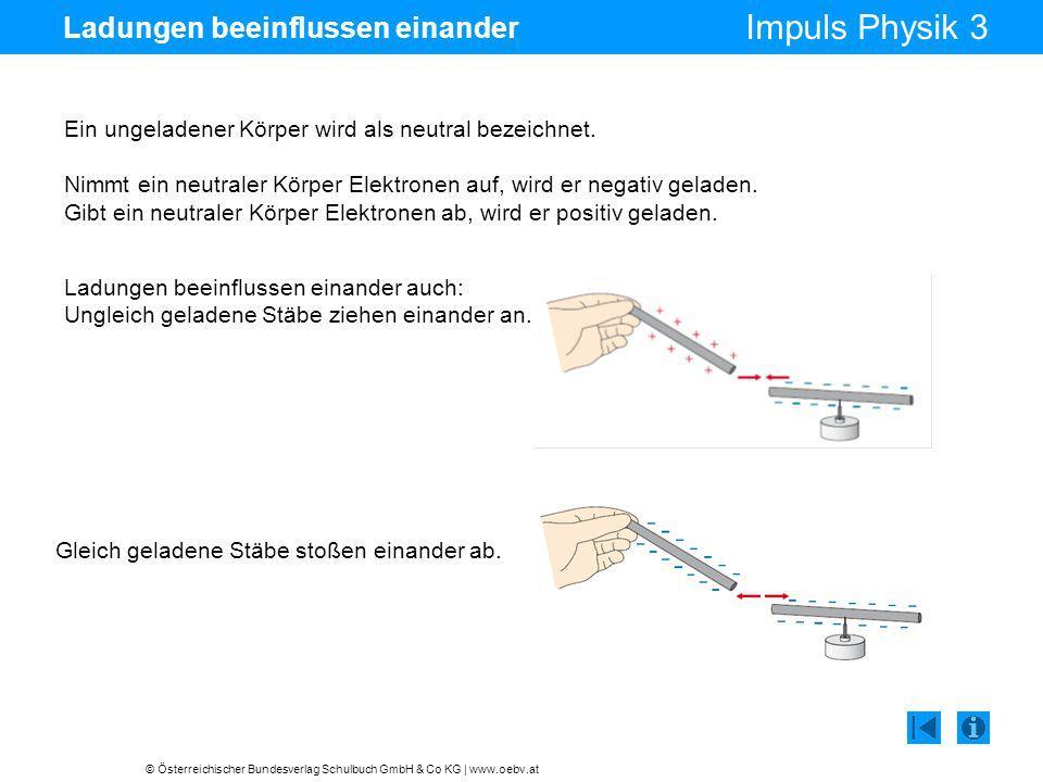© Österreichischer Bundesverlag Schulbuch GmbH & Co KG | www.oebv.at Impuls Physik 3 Ladungen beeinflussen einander Ein ungeladener Körper wird als neutral bezeichnet.