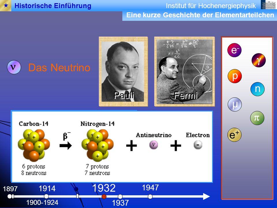 Institut für Hochenergiephysik 1897 Das Neutrino e-e- 1900-1924 1914 p 1932 n 1937 µ 1947 e+e+ Fermi Historische Einführung Pauli Eine kurze Geschichte der Elementarteilchen