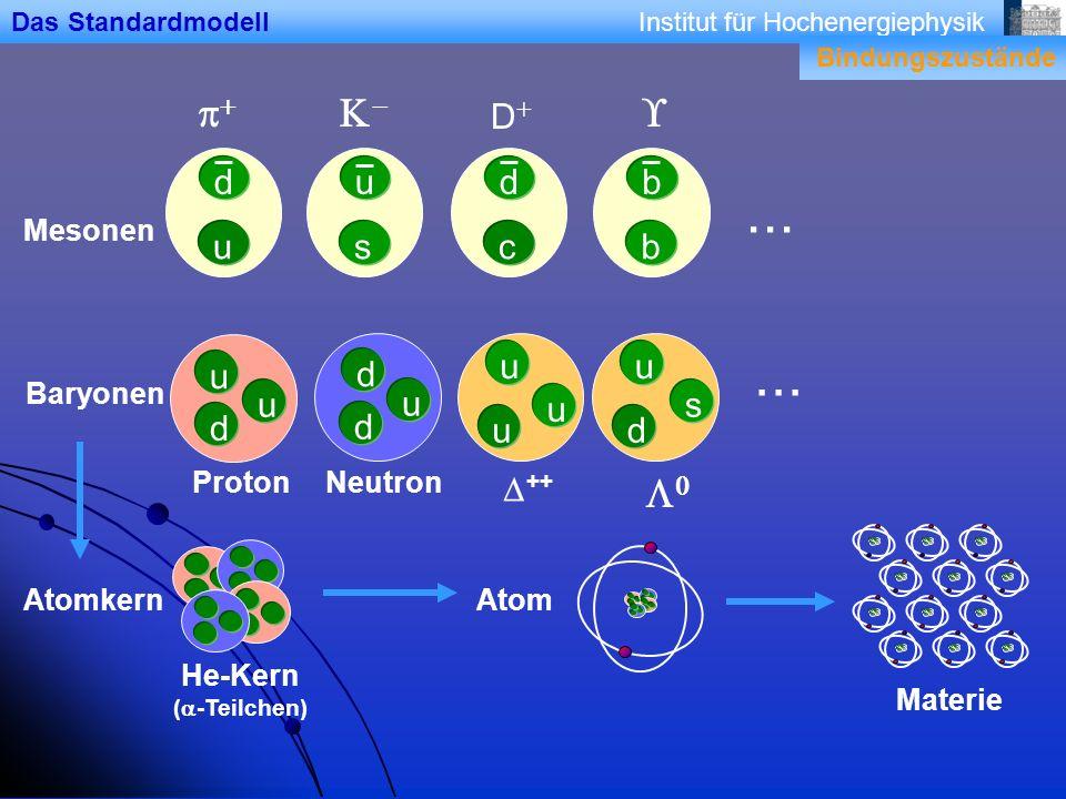 Institut für Hochenergiephysik ++ u u u u d d u s c d D s u b b d u u d u d ProtonNeutron Mesonen Baryonen...