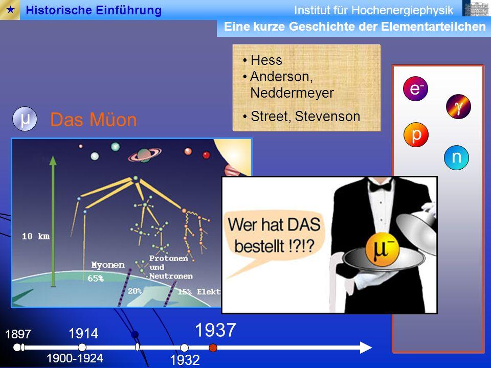 Institut für Hochenergiephysik 1897 Das Müon e-e- 1900-1924 1914 µ p 1932 n 1937 Hess Anderson, Neddermeyer Street, Stevenson Historische Einführung Eine kurze Geschichte der Elementarteilchen