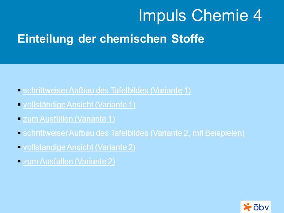 Impuls Chemie 4 Einteilung der chemischen Stoffe schrittweiser Aufbau des Tafelbildes (Variante 1) vollständige Ansicht (Variante 1) zum Ausfüllen (Va