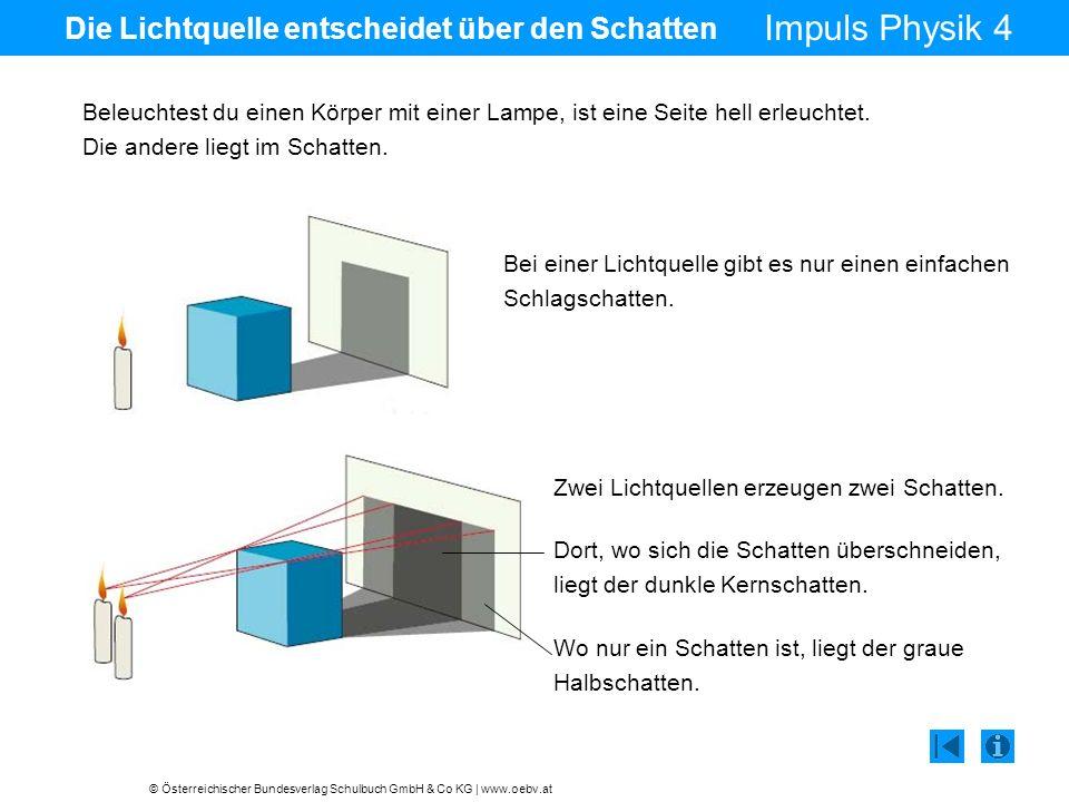 © Österreichischer Bundesverlag Schulbuch GmbH & Co KG | www.oebv.at Impuls Physik 4 Die Lichtquelle entscheidet über den Schatten Beleuchtest du einen Körper mit einer Lampe, ist eine Seite hell erleuchtet.