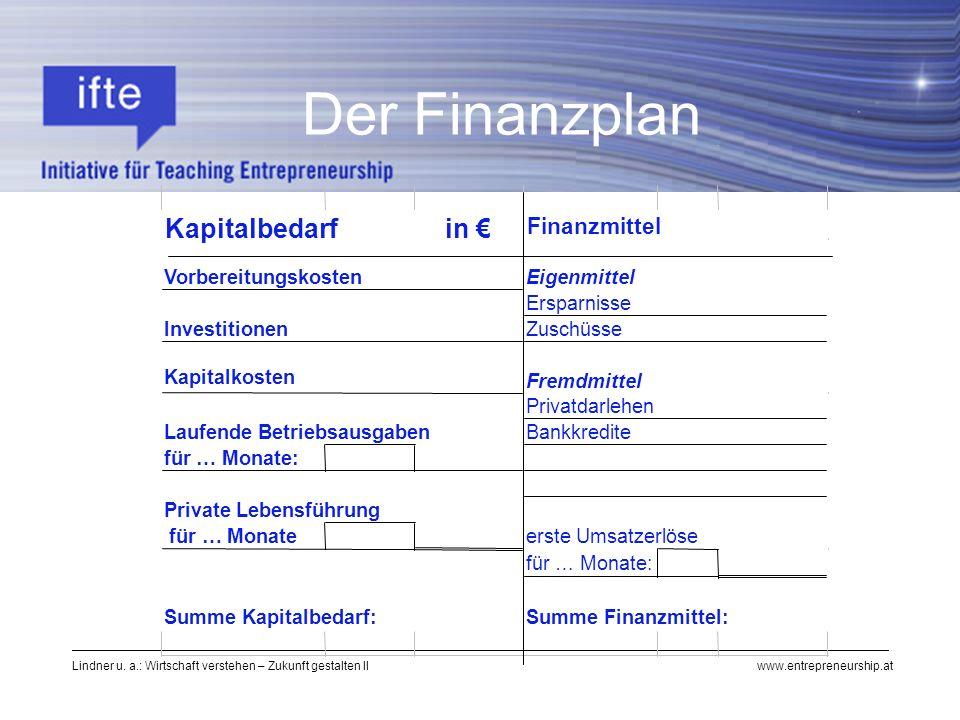 Lindner u. a.: Wirtschaft verstehen – Zukunft gestalten II www.entrepreneurship.at Der Finanzplan Kapitalbedarf in Finanzmittel VorbereitungskostenEig