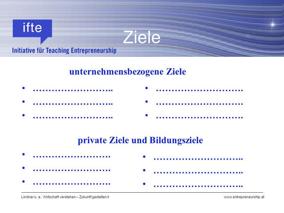 Lindner u. a.: Wirtschaft verstehen – Zukunft gestalten II www.entrepreneurship.at …………………….. ………………………. ……………………. ……………………….. unternehmensbezogene Zi