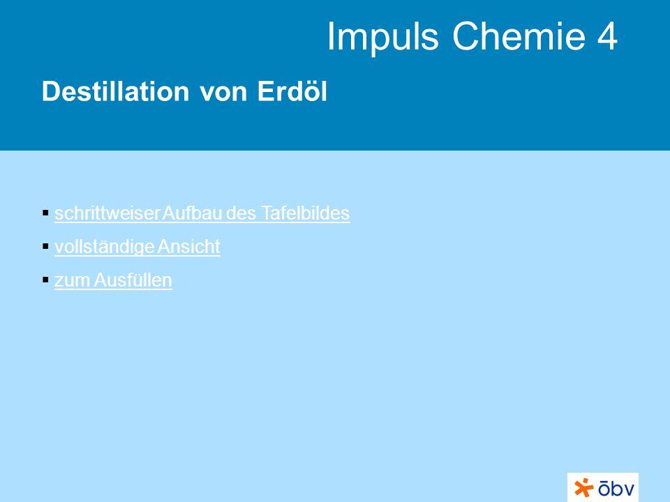 Impuls Chemie 4 Destillation von Erdöl schrittweiser Aufbau des Tafelbildes vollständige Ansicht zum Ausfüllen
