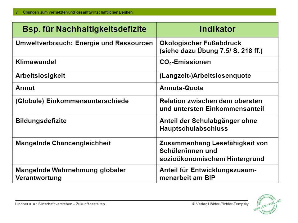 Lindner u.a.: Wirtschaft verstehen – Zukunft gestalten © Verlag Hölder-Pichler-Tempsky Bsp.