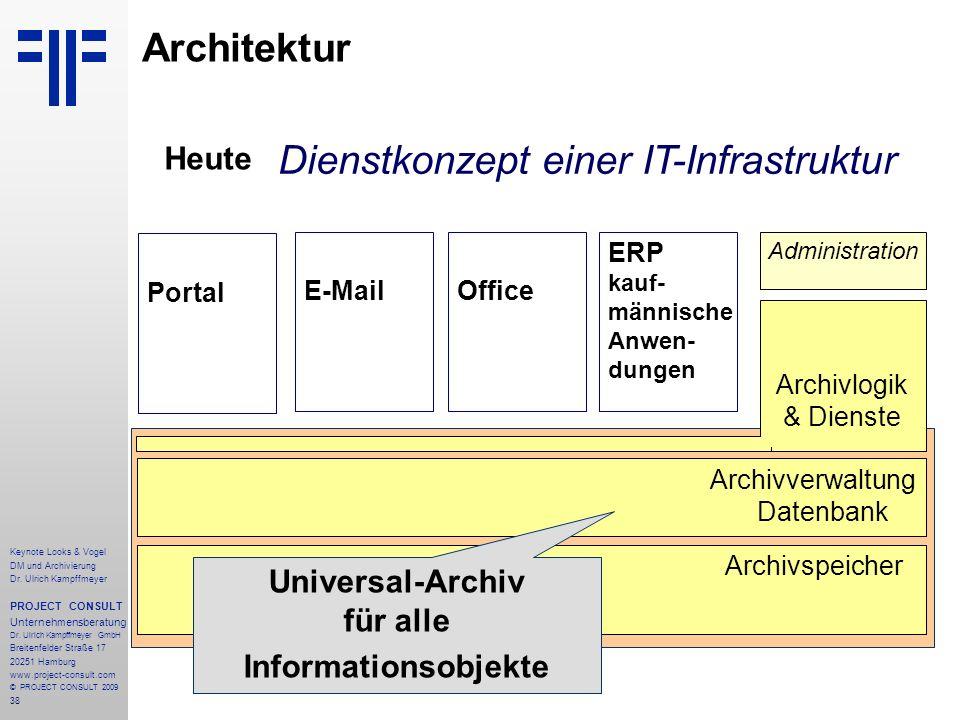 38 Keynote Looks & Vogel DM und Archivierung Dr. Ulrich Kampffmeyer PROJECT CONSULT Unternehmensberatung Dr. Ulrich Kampffmeyer GmbH Breitenfelder Str