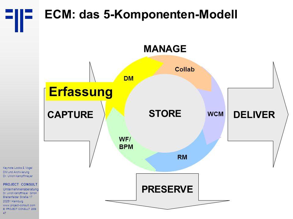 47 ECM: das 5-Komponenten-Modell CAPTURE PRESERVE DELIVER STORE MANAGE STORE WCM RM WF/ BPM DM Collab Keynote Looks & Vogel DM und Archivierung Dr. Ul