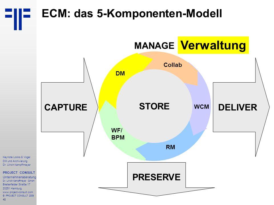 48 ECM: das 5-Komponenten-Modell CAPTURE PRESERVE DELIVER STORE MANAGE STORE WCM RM WF/ BPM DM Collab Keynote Looks & Vogel DM und Archivierung Dr. Ul