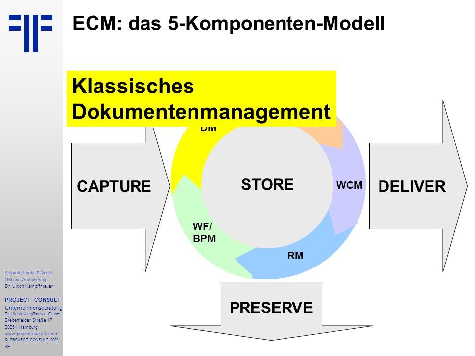 49 ECM: das 5-Komponenten-Modell CAPTURE PRESERVE DELIVER STORE MANAGE STORE WCM RM WF/ BPM DM Collab Keynote Looks & Vogel DM und Archivierung Dr. Ul