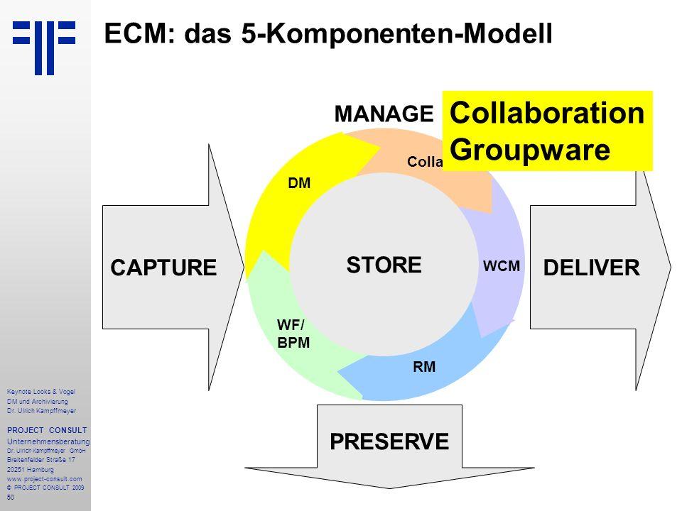 50 ECM: das 5-Komponenten-Modell CAPTURE PRESERVE DELIVER STORE MANAGE STORE WCM RM WF/ BPM DM Collab Keynote Looks & Vogel DM und Archivierung Dr. Ul