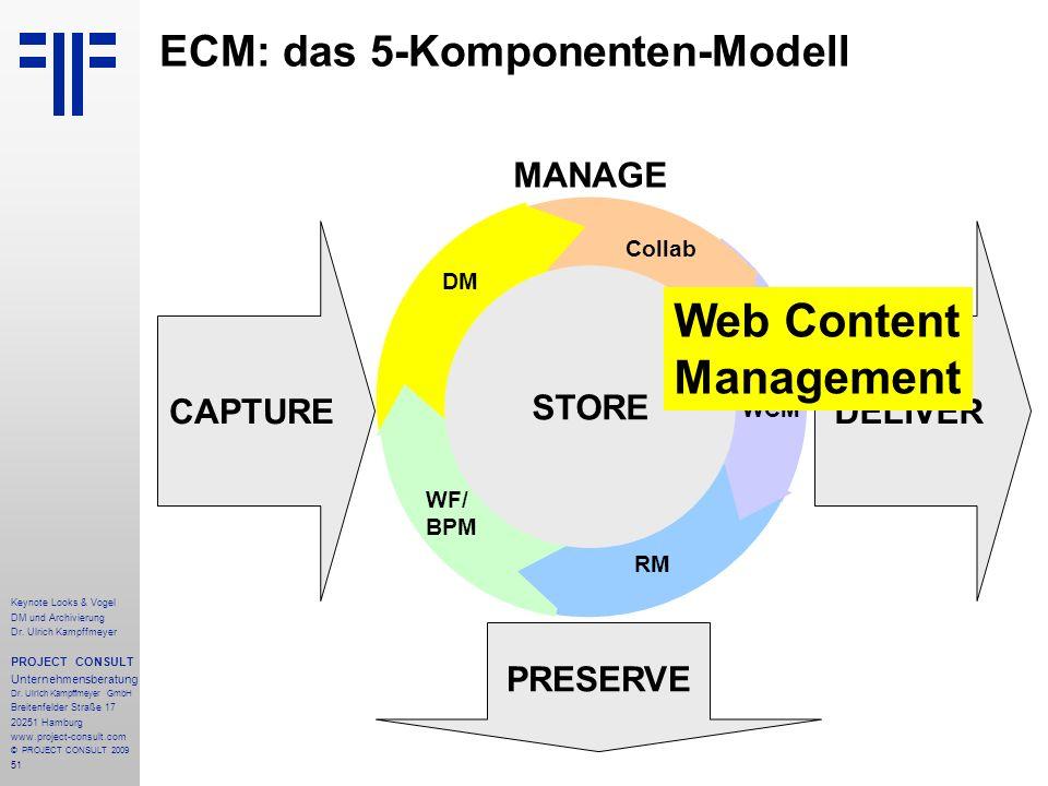 51 ECM: das 5-Komponenten-Modell CAPTURE PRESERVE DELIVER STORE MANAGE STORE WCM RM WF/ BPM DM Collab Keynote Looks & Vogel DM und Archivierung Dr. Ul