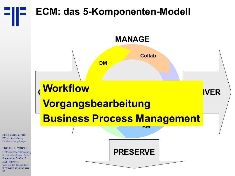 53 ECM: das 5-Komponenten-Modell CAPTURE PRESERVE DELIVER STORE MANAGE STORE WCM RM WF/ BPM DM Collab Keynote Looks & Vogel DM und Archivierung Dr. Ul
