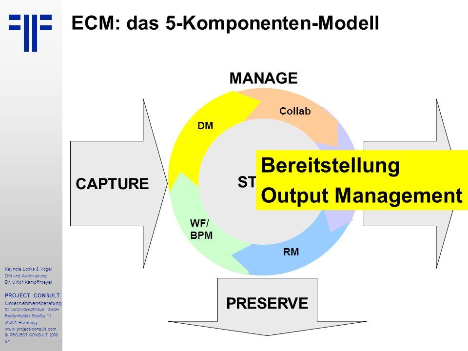 54 ECM: das 5-Komponenten-Modell CAPTURE PRESERVE DELIVER STORE MANAGE STORE WCM RM WF/ BPM DM Collab Keynote Looks & Vogel DM und Archivierung Dr. Ul