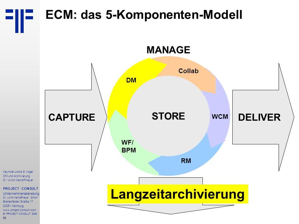 56 ECM: das 5-Komponenten-Modell CAPTURE PRESERVE DELIVER STORE MANAGE STORE WCM RM WF/ BPM DM Collab Keynote Looks & Vogel DM und Archivierung Dr. Ul