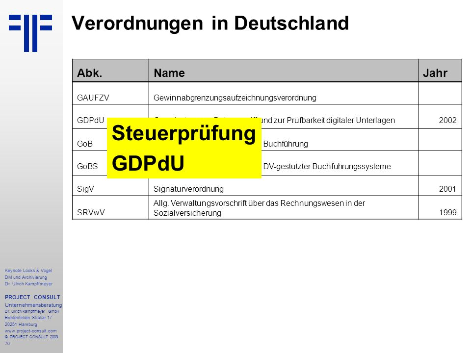 70 Keynote Looks & Vogel DM und Archivierung Dr. Ulrich Kampffmeyer PROJECT CONSULT Unternehmensberatung Dr. Ulrich Kampffmeyer GmbH Breitenfelder Str