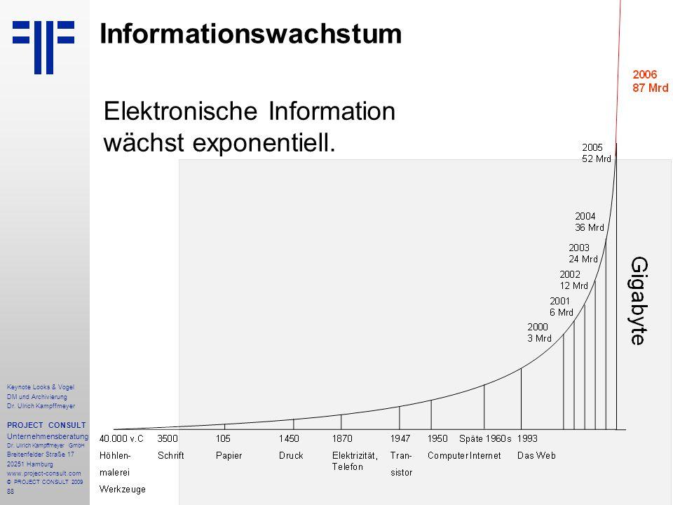 88 Informationswachstum Elektronische Information wächst exponentiell. Keynote Looks & Vogel DM und Archivierung Dr. Ulrich Kampffmeyer PROJECT CONSUL