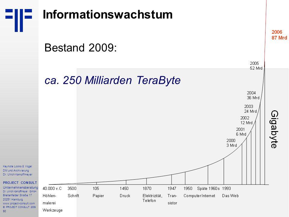 90 Informationswachstum Bestand 2009: ca. 250 Milliarden TeraByte Keynote Looks & Vogel DM und Archivierung Dr. Ulrich Kampffmeyer PROJECT CONSULT Unt