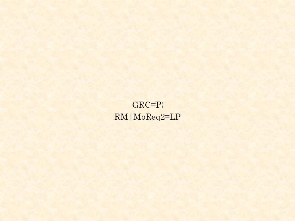 27 Saperion Anwendertagung 2008 GRC&RM Dr.
