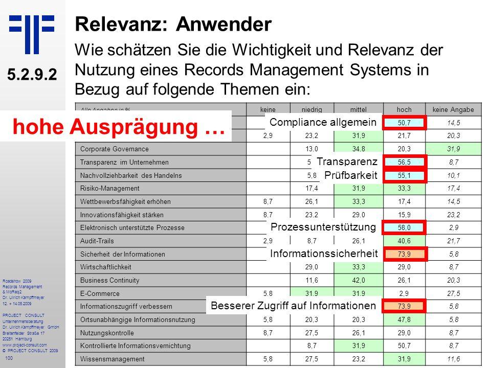 100 Roadshow 2009 Records Management & MoReq2 Dr. Ulrich Kampffmeyer 12. + 14.05.2009 PROJECT CONSULT Unternehmensberatung Dr. Ulrich Kampffmeyer GmbH