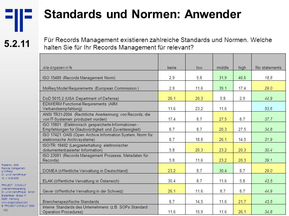 103 Roadshow 2009 Records Management & MoReq2 Dr. Ulrich Kampffmeyer 12. + 14.05.2009 PROJECT CONSULT Unternehmensberatung Dr. Ulrich Kampffmeyer GmbH