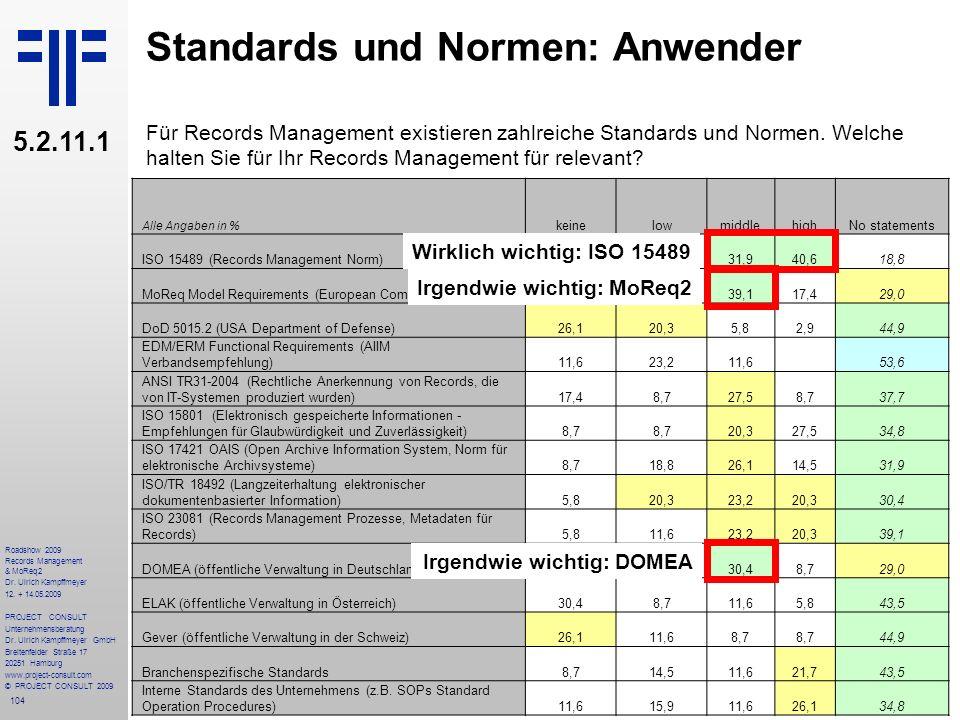 104 Roadshow 2009 Records Management & MoReq2 Dr. Ulrich Kampffmeyer 12. + 14.05.2009 PROJECT CONSULT Unternehmensberatung Dr. Ulrich Kampffmeyer GmbH
