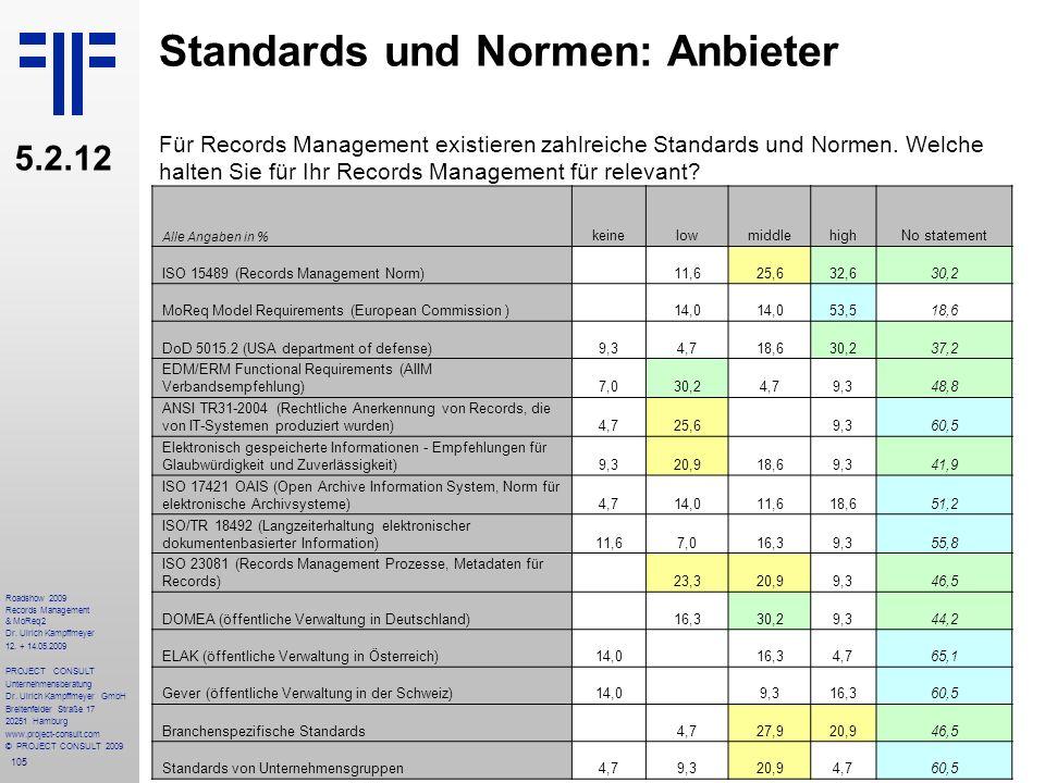 105 Roadshow 2009 Records Management & MoReq2 Dr. Ulrich Kampffmeyer 12. + 14.05.2009 PROJECT CONSULT Unternehmensberatung Dr. Ulrich Kampffmeyer GmbH