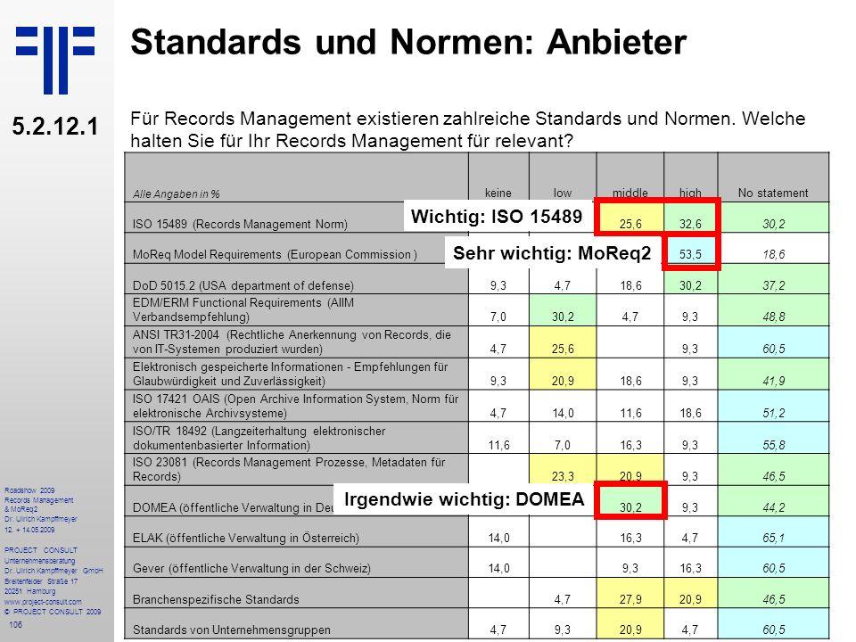 106 Roadshow 2009 Records Management & MoReq2 Dr. Ulrich Kampffmeyer 12. + 14.05.2009 PROJECT CONSULT Unternehmensberatung Dr. Ulrich Kampffmeyer GmbH