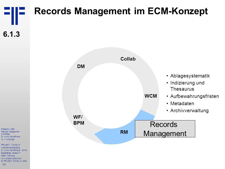 120 Roadshow 2009 Records Management & MoReq2 Dr. Ulrich Kampffmeyer 12. + 14.05.2009 PROJECT CONSULT Unternehmensberatung Dr. Ulrich Kampffmeyer GmbH