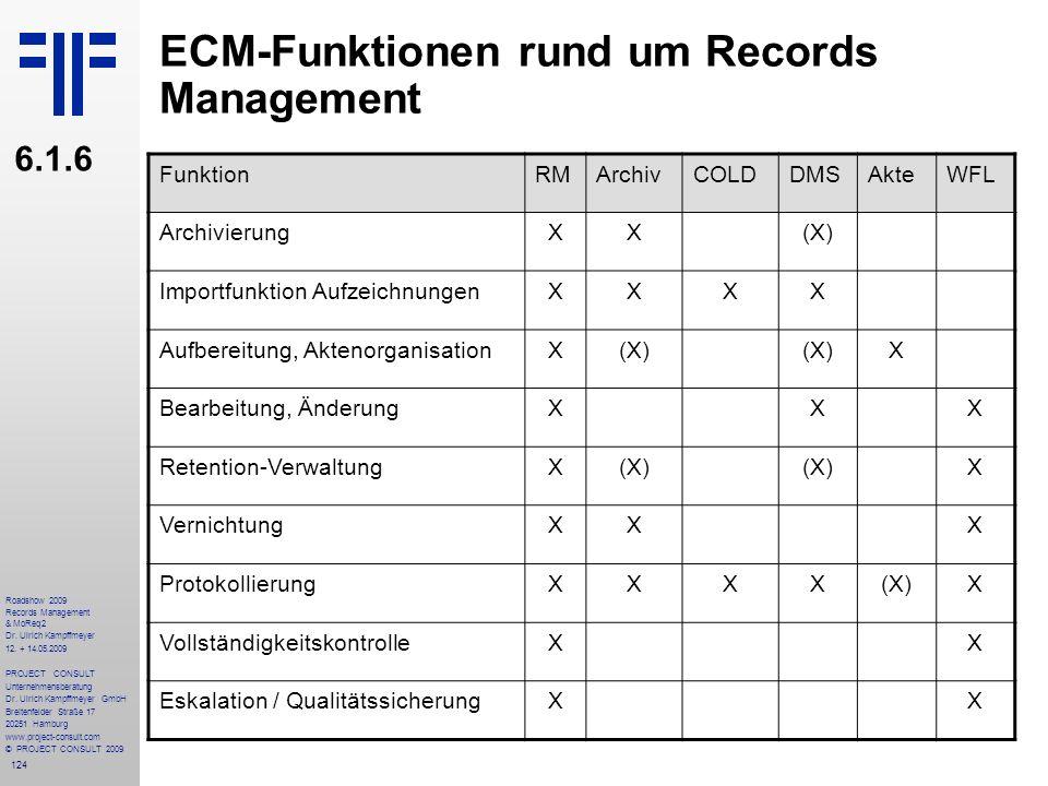 124 Roadshow 2009 Records Management & MoReq2 Dr. Ulrich Kampffmeyer 12. + 14.05.2009 PROJECT CONSULT Unternehmensberatung Dr. Ulrich Kampffmeyer GmbH