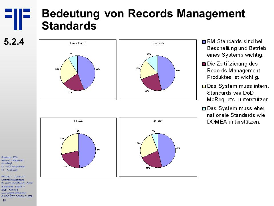 85 Roadshow 2009 Records Management & MoReq2 Dr. Ulrich Kampffmeyer 12. + 14.05.2009 PROJECT CONSULT Unternehmensberatung Dr. Ulrich Kampffmeyer GmbH