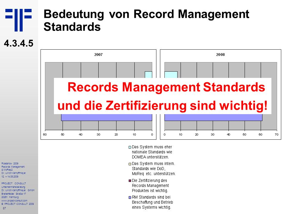 87 Roadshow 2009 Records Management & MoReq2 Dr. Ulrich Kampffmeyer 12.