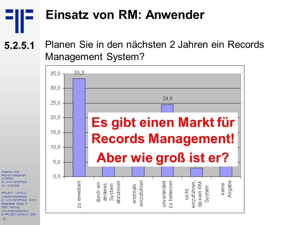 91 Roadshow 2009 Records Management & MoReq2 Dr. Ulrich Kampffmeyer 12.