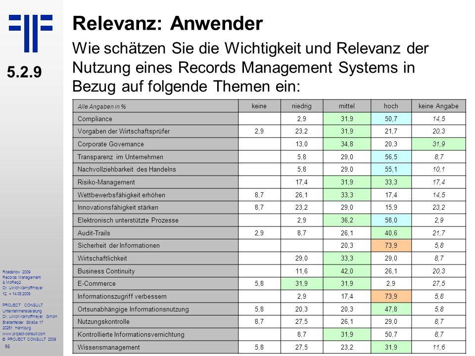 98 Roadshow 2009 Records Management & MoReq2 Dr. Ulrich Kampffmeyer 12. + 14.05.2009 PROJECT CONSULT Unternehmensberatung Dr. Ulrich Kampffmeyer GmbH