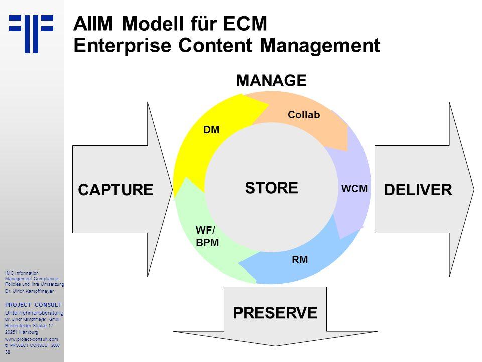 38 IMC Information Management Compliance Policies und ihre Umsetzung Dr. Ulrich Kampffmeyer PROJECT CONSULT Unternehmensberatung Dr. Ulrich Kampffmeye