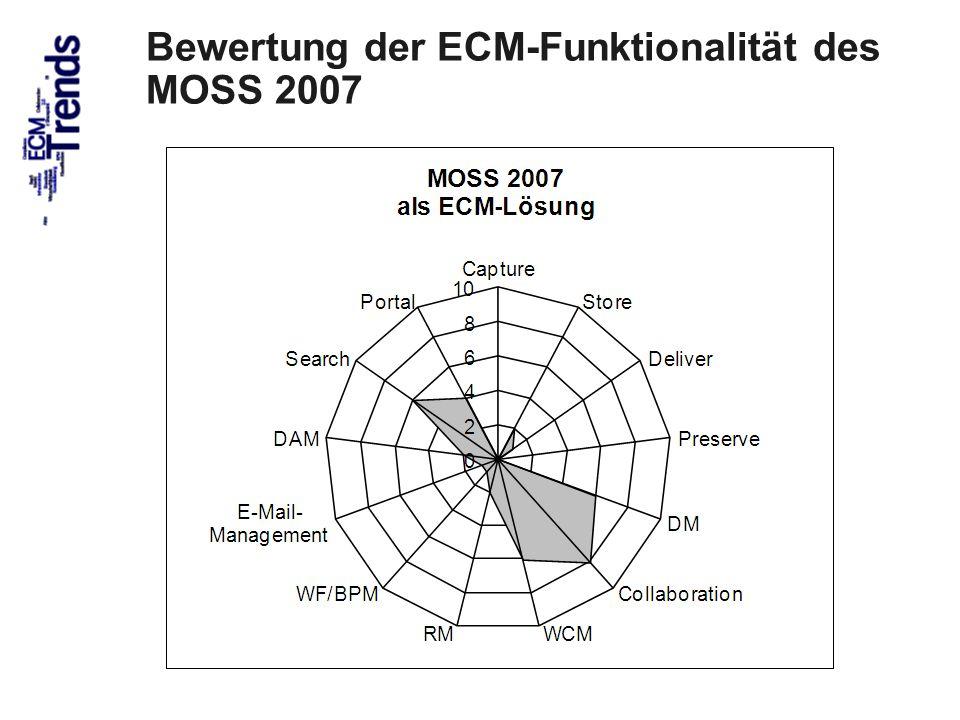 16 Bewertung der ECM-Funktionalität des Sharepoint 2010 ECM Trends 2010 COI GmbH Dr.