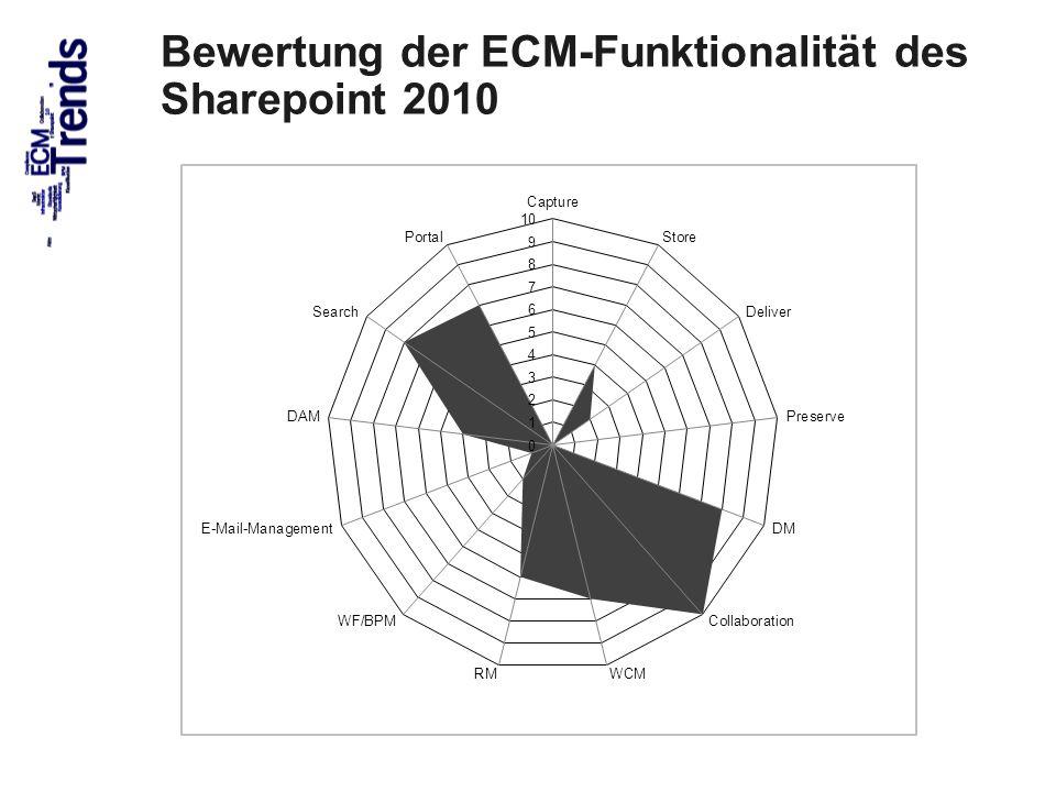 16 Bewertung der ECM-Funktionalität des Sharepoint 2010 ECM Trends 2010 COI GmbH Dr. Ulrich Kampffmeyer PROJECT CONSULT Unternehmensberatung Dr. Ulric