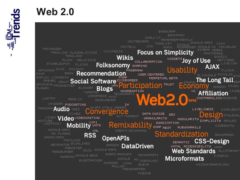 19 2.0 ??.Kann man aus Web 2.0 auch ECM 2.0 ableiten.