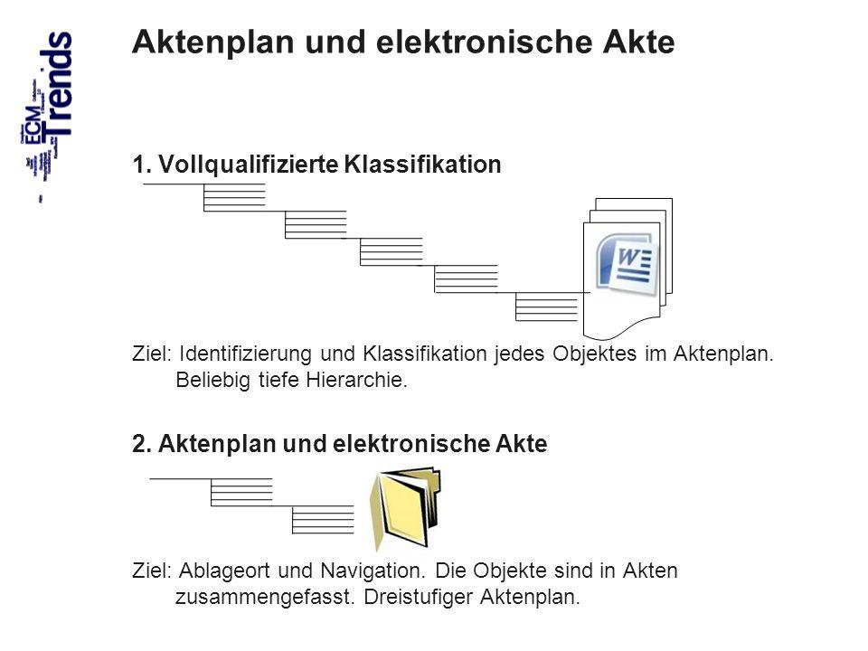 34 1. Vollqualifizierte Klassifikation Ziel: Identifizierung und Klassifikation jedes Objektes im Aktenplan. Beliebig tiefe Hierarchie. 2. Aktenplan u