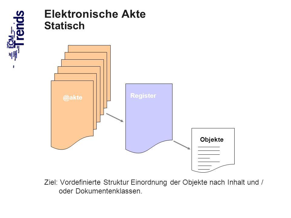 35 Ziel: Vordefinierte Struktur Einordnung der Objekte nach Inhalt und / oder Dokumentenklassen. © PROJECT CONSULT 2002 Autorenrecht Dr. Ulrich Kampff