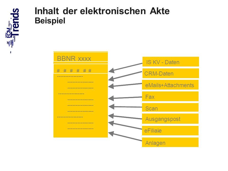 36 Inhalt der elektronischen Akte Beispiel eMails+Attachments Fax Scan Ausgangspost ---------------- BBNRxxxx # # # CRM-Listen Anlagen eMails+Attachments Fax Scan Ausgangspost ---------------- BBNRxxxx # # # CRM-Daten - eFiliale Anlagen IS KV - Daten